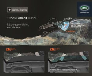 Land Rover Debuts Invisible Car Technology